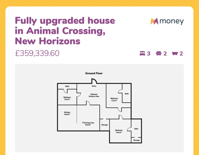 Le site de comparaison de prix prédit le coût réel de votre maison Animal Crossing