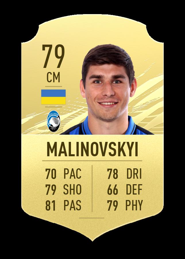Meilleurs tireurs de coup franc de FIFA 21 Malinovskyi