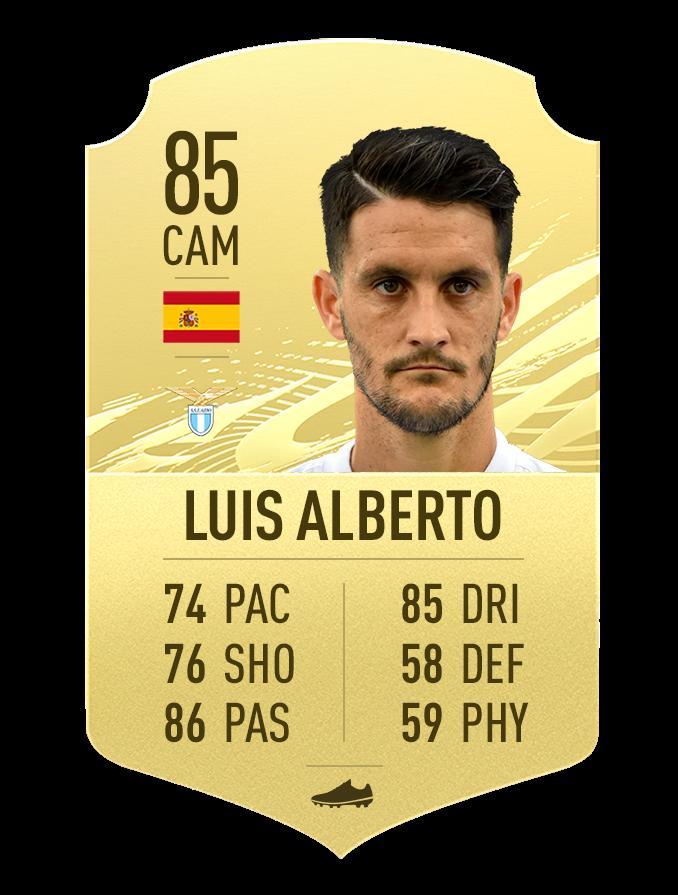 FIFA 21 Top 10 des joueurs Seria A