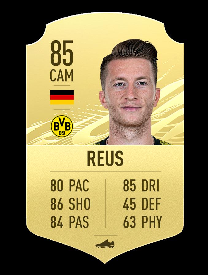 Meilleurs joueurs de Bundesliga FIFA 21