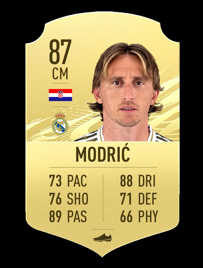 Modric FIFA 21
