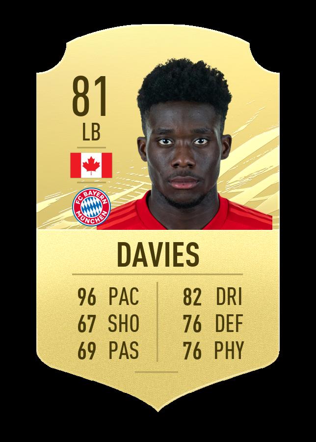 Joueurs les plus améliorés FIFA 21 Alphonso Davies