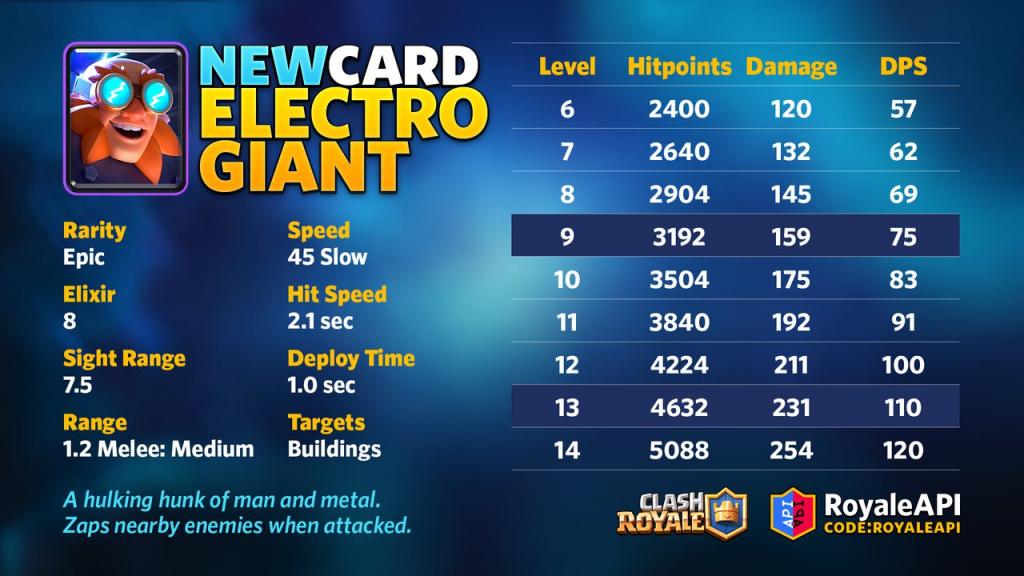 Clash Royale Saison 16 Balance Changements Statistiques Pass Royale Nouvelles cartes