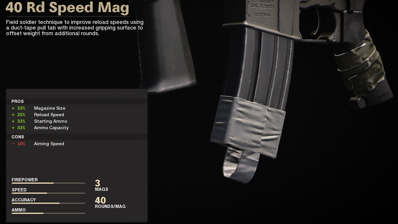 Meilleur chargement XM4 dans Call of Duty Cold War | Chargeur - 40 Rd Speed Mag