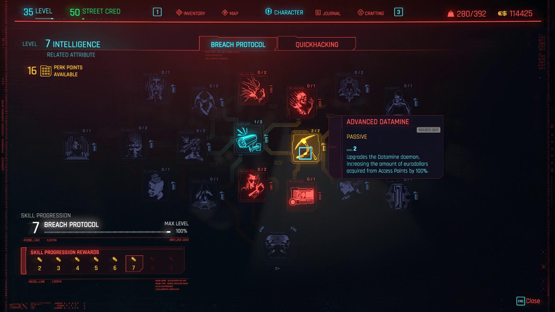 Analyse de données avancée Cyberpunk 2077