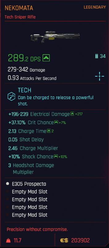 Meilleur fusil de sniper dans Cyberpunk 2077 - Nekomata