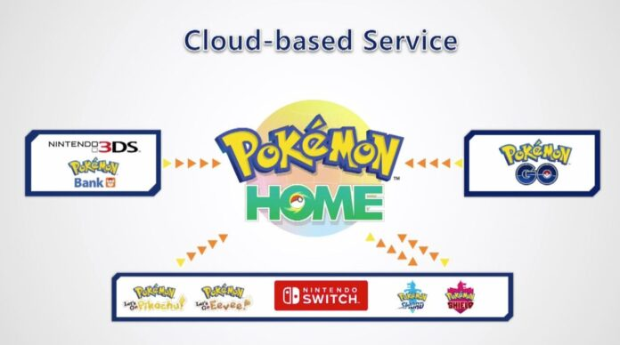 How to Transfer Pokémon from HOME to Sword and Shield