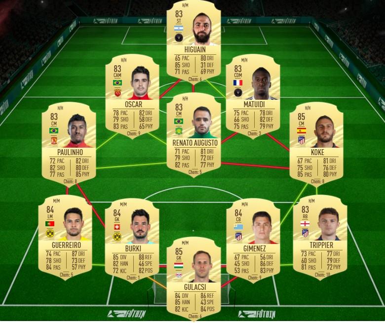 Borussia Dortmund SBC