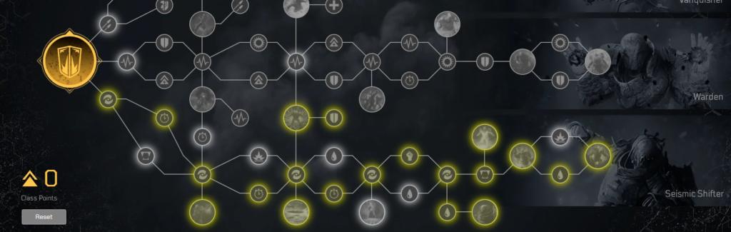Meilleure construction de char Devastator dans les Outriders
