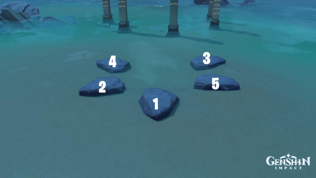 Genshin Impact Broken Isle Puzzle Solution Séquence de pierres