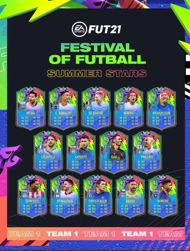 FIFA 21 Robin Gosens