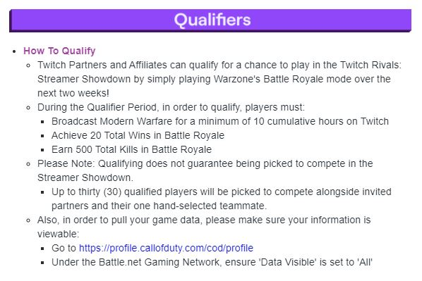 warzone twitch competes showdown smash gg qualifiers entry criteria